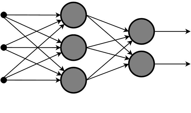 ニューラルネットワーク イメージ