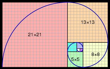 フィボナッチ数列