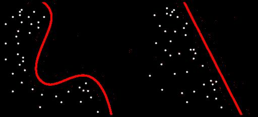 文書・文章の分類アルゴリズム【入門】Text Classification