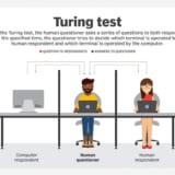 AIで営業を革新する方法